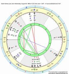 Birth Chart Holmes Leo Zodiac Sign Astrology