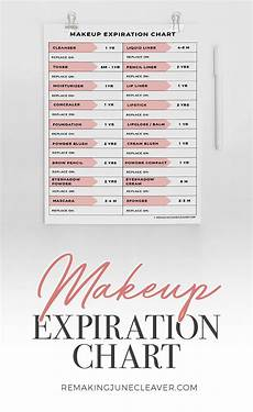 Mary Expiration Chart Free Printable Cosmetics Expiration Chart Know When It S