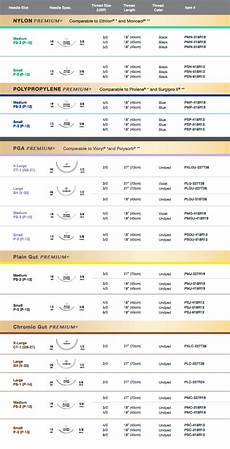 Suture Needle Comparison Chart 21 New Suture Size Chart