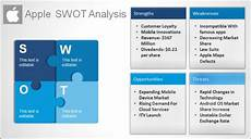 Swot Analysis Of Apple Best Swot Analysis Templates For Powerpoint