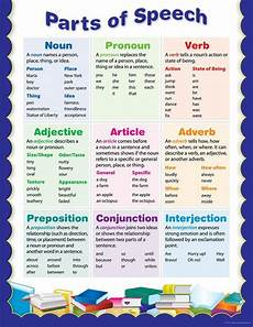 Spanish Parts Of Speech Chart The Tips On This Chart Will Help Students To Become