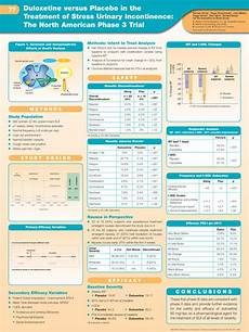 Scientific Posters Medwritecomm