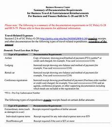 Business Trip Agenda Template 13 Business Travel Itinerary Template Word Excle Pdf