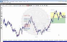Ultimate Charting Software Mti S Ultimate Charting Software