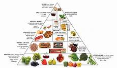 about low carb diets and a recipe