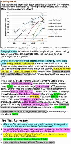 Describing A Graph Of Trends Over Time Learnenglish