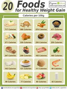 How To Gain Weight By Food Chart How To Gain Weight In A Healthy Way Potentash