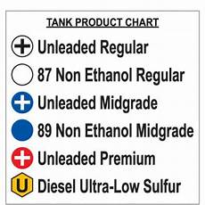 Gasoline Color Chart Api 6 Code Color Code Decal Api 06