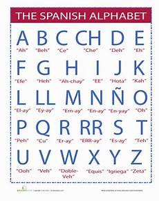 Alphabet In Spanish Spanish Alphabet Worksheet Education Com