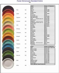 Fiesta Dishes Color Chart Hlc Fiestaware Questions And Color Help Page 2 The