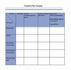 Job Transition Template 5 Transition Plan Templates Sample Templates