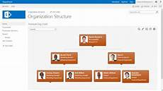 Sharepoint 2013 Org Chart From List Plumsail Org Chart For Sharepoint 2010 2013 Youtube