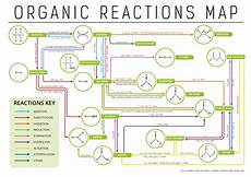 Organic Reactions Compound Interest Organic Chemistry Reaction Map