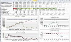 Earned Value Example Spreadsheet Project Earned Value My Website Pmp Pinterest