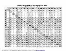 20 X 20 Multiplication Chart Download Printable Pdf