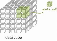 Data Cube Olap Cubes And Logical Models Open Knowledge Labs