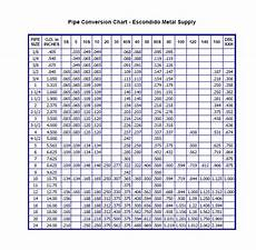 Pipe Diameter Chart Pipe Conversion Chart Escondido Metal Supply