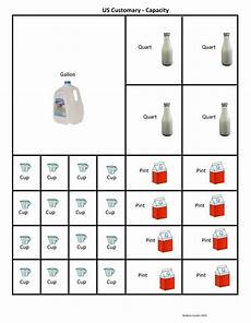 Gallon Quart Pint Cup Chart Cup Pint Quart Gallon Conversion Chart Clipart Food