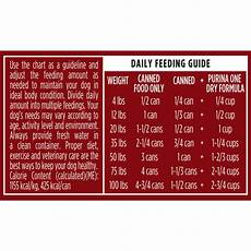 Purina One Dog Food Feeding Chart Purina One 174 Smartblend 174 Beef Amp Brown Rice Classic Ground