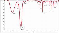 Infrared Spectrum Infrared Spectrum Of A Zeaxanthin Download Scientific
