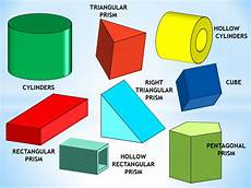 What Is Prism How To Solve For The Surface Area And Volume Of Prisms And