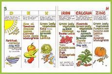 Vitamin C In Vegetables Chart Vitamin Cerdas Cergas Info Vitamin Dan Mineral