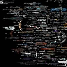Ship Size Comparison Chart Starmade Ship Size Comparison Chart Starmade Dock