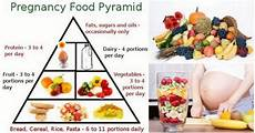 Food Chart For Lady In Tamil What A Good Pregnancy Diet Menu Provides Pregnancy Diets
