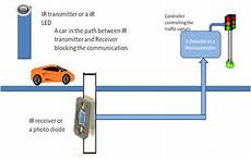 Sensor Based Traffic Light System Dynamic Road Traffic Signals Control System With Help Of