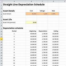 Depreciation Calculator Straight Line Depreciation Schedule Calculator Double