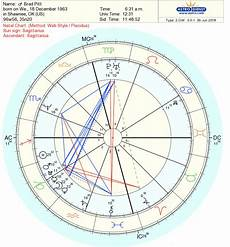 How To Read A Astrological Birth Chart How To Read A Natal Birth Chart Beginners Guide 2019