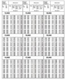 2016 Federal Tax Chart Pay Tax Pay Tax Table 2016