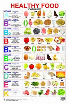 Vitamins And Their Sources Chart Healthy Food Vitamin Chart Buy Healthy Food Vitamin