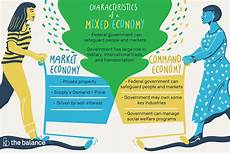 What Is A Traditional Economy Mixed Economy With Pros Cons And Examples