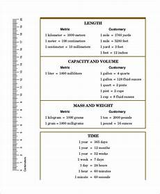 Metric Mass Chart 8 Metric Weight Conversion Chart Templates Free Sample