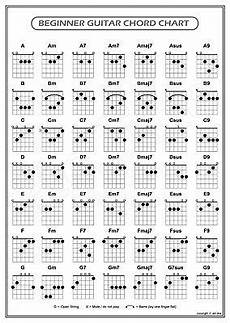 Printable Guitar Chords Chart Pdf Guitar Chord Chart Learning Guide Ebay