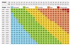 Bmi Males Chart Bmi Chart