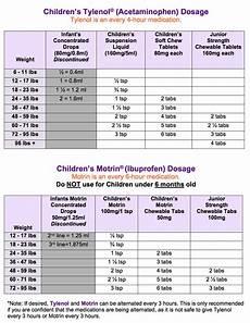 Ibuprofen Pediatric Dosing Chart Tylenol And Motrin Dosage Chart Fever Chart Motrin