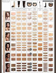 Mary Foundation Chart 2015 Search Results For Mary Foundation Comparison Chart