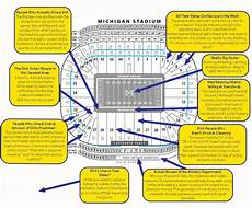 Arbor Stadium Seating Chart A Judgmental Seating Chart Of The Big House