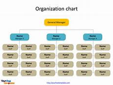 Free Download Organizational Chart Organization Chart Template Free Powerpoint Templates