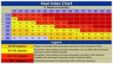 Ontario Heat Stress Chart Heat Index Heat Index Running