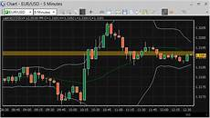 Forex Realtime Charts Real Time Customizable Charts Forex And Cfd Live Prices