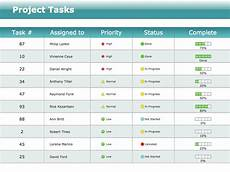 Project Status Dashboard Status Dashboard Solution Conceptdraw Com