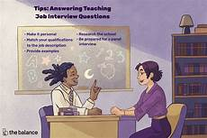 Teacher Interview Questions With Answers Common Teacher Interview Questions And Best Answers