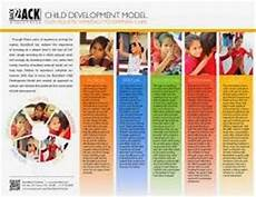 Child Intellectual Development Chart Child Development Chart 0 19 Years Moral 2013 Early