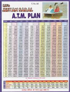 Lic Plan Chart In Hindi Lic Of India Apply For New Life Insurance Policy Jeevan