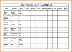 Free Editable Chore Chart Template Free Chore Chart Template Ideal Free Editable Printable