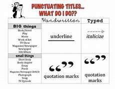 Punctuation Of Titles Punctuating Titles Mla Printable By M C S Middle School