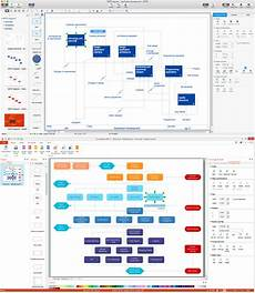 Editorial Process Flow Chart Flowchart Software Free Flowchart Examples And Templates